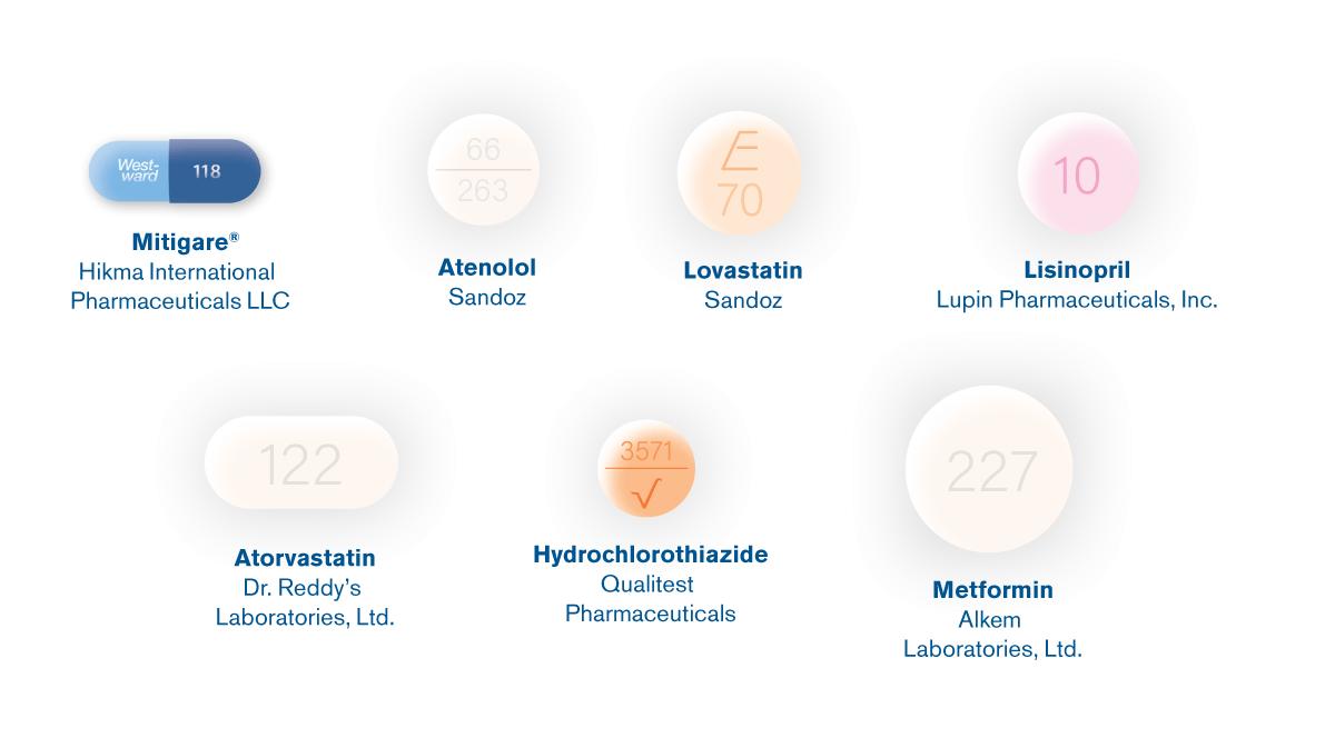 MIT-Pills-About-Mitigare