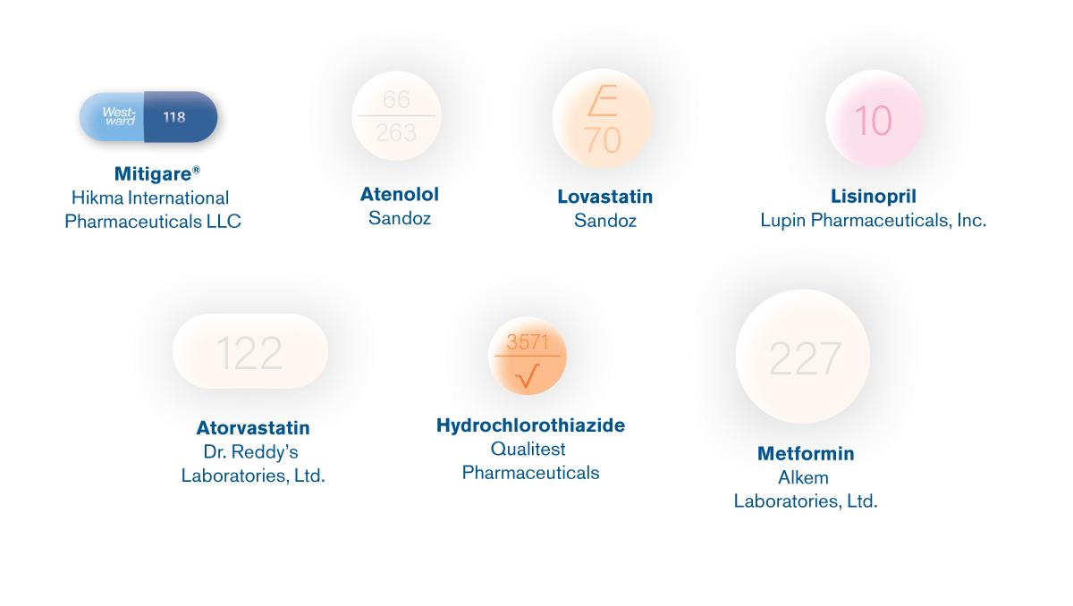 Mit Pills Efficacy