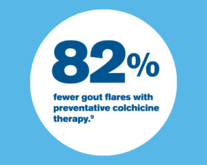 frequently asked questions about colchicine